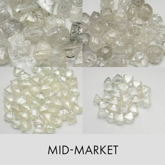 Mid Market